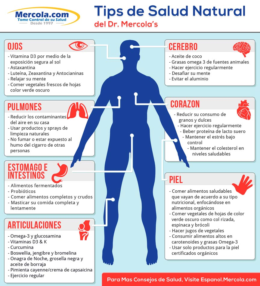Tips de Salud Natural del Dr. Mercola