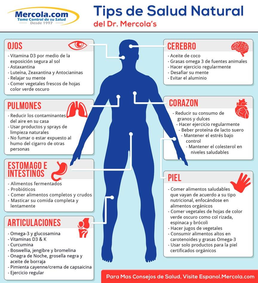 Tips de Salud Natural del Dr. Mercola