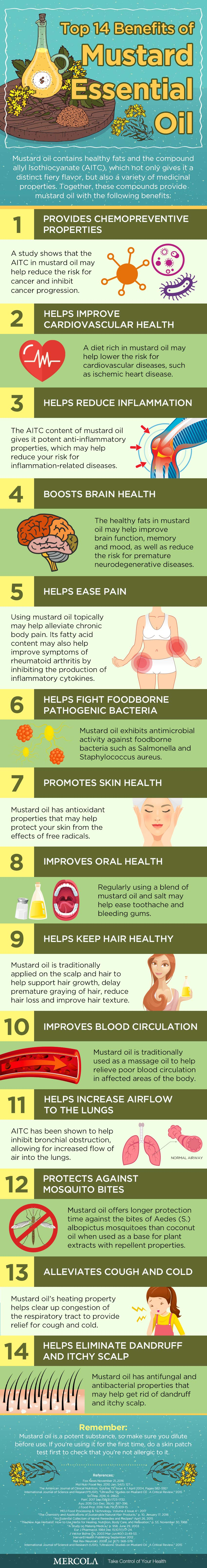 Top 14 Benefits of Mustard Essential Oil