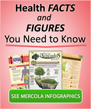 Mercola health infographics