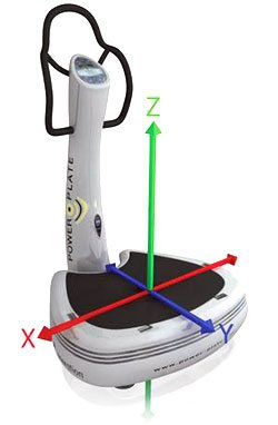 Power Plate 3D workout system