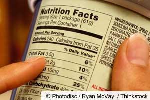 Etiqueta Alimentos