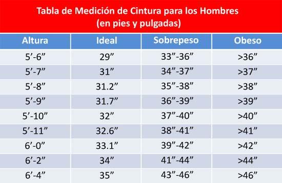 table de medicion de cintura para los hombres
