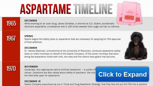 FDA Statement on European Aspartame Study