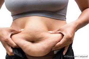 五分之一的死亡与肥胖有关