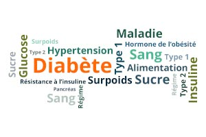 Conseils pour éviter le diabète
