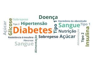 Dicas para Evitar a Diabetes