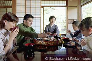 家族との食事の時間