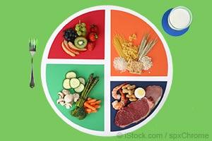 nutrição prato de comida