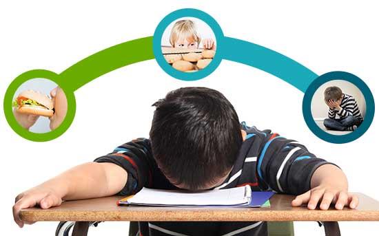儿童睡眠不足时可能会发生的情况