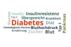 Tipps zur Vermeidung von Diabetes