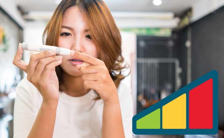 什么是前驱糖尿病?