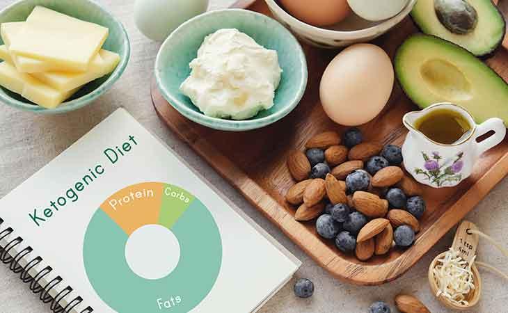 生酮饮食新手指南:优化健康的有效方式