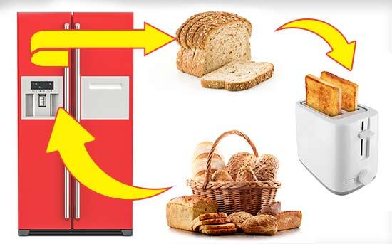 冷冻面包和解冻自制面包