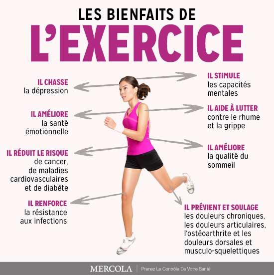 les bienfaits de l'exercice