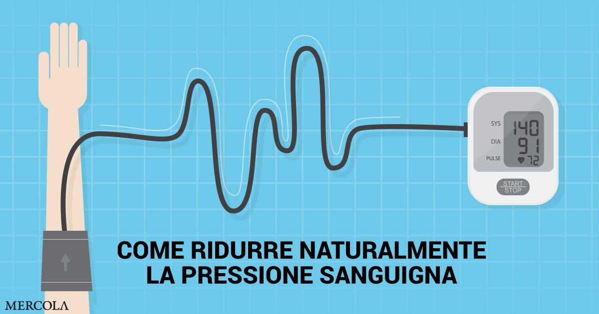 Abbassare la pressione sanguigna - Una cura di 15 minuti..
