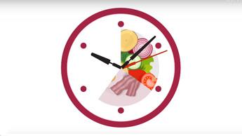 alimentação com restrição de tempo