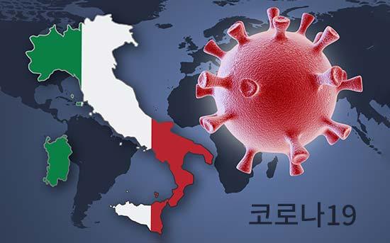 이탈리아 코로나바이러스