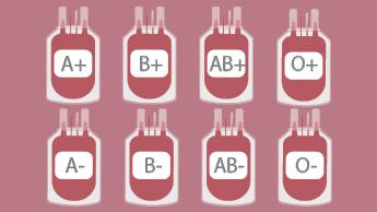Il gruppo sanguigno può predire il rischio di infezione virale