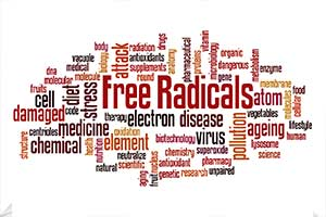 Facts About Free Radicals You Ought to Know About
