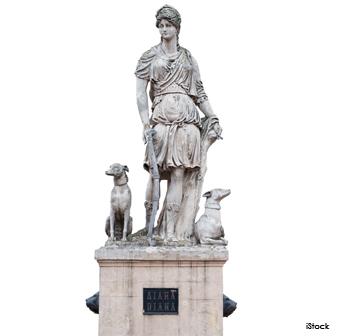 Perros de Mitología